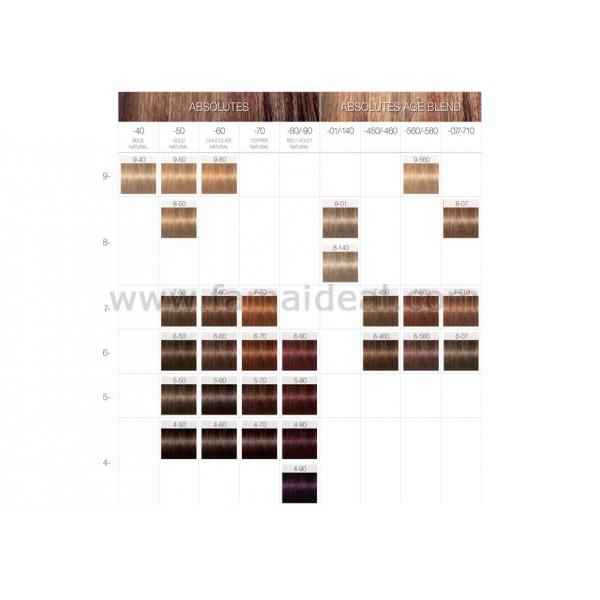 f7f04000ec Schwarzkopf Color Igora Royal Absolute Coloration (60ml)